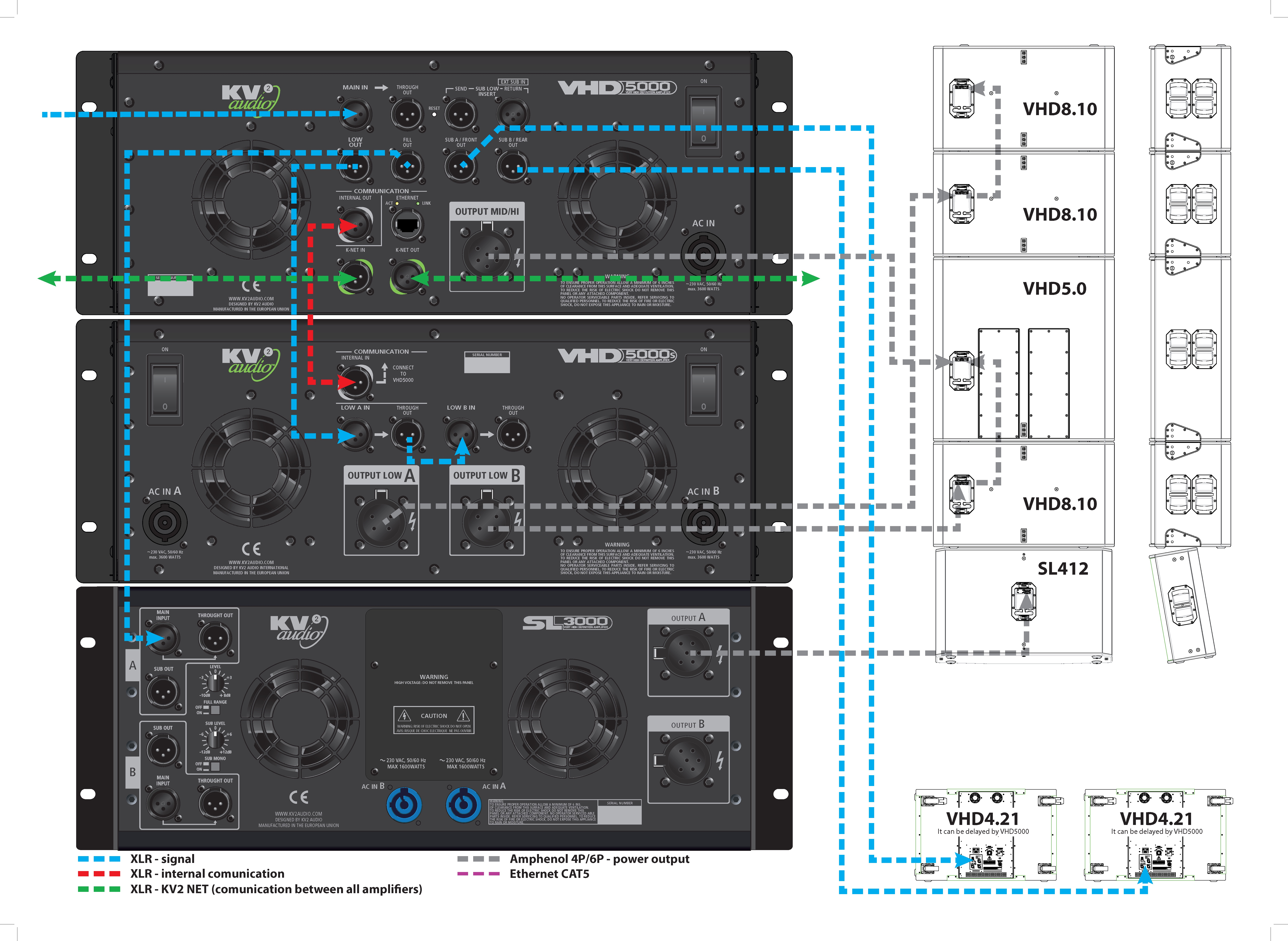 Vhd50 Constant Power Point Source Array Kv2 Audio Electronic Horn Schematic Wiring Scheme