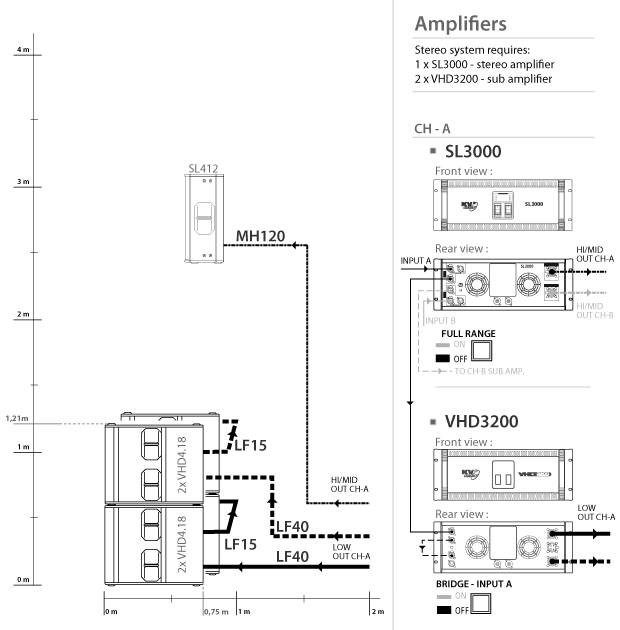 sl3000 sl series products kv2 audio rh kv2audio com Light Switch Wiring Diagram Residential Electrical Wiring Diagrams