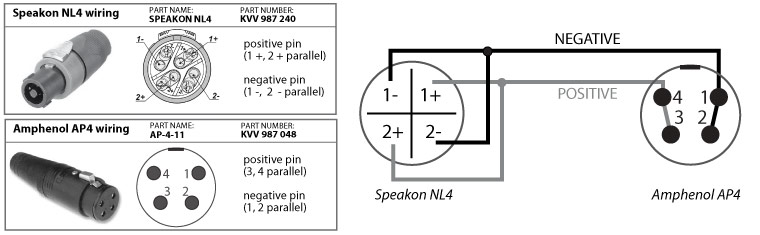speakon to ap4 esd series products kv2 audio 4 pole speakon wiring diagram at edmiracle.co
