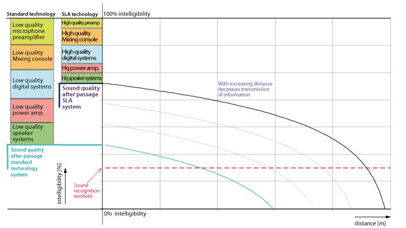 Technology | KV2 Audio